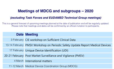 Calendario Reuniones de Trabajo de la MDCG (Grupo de Coordinación de Productos Sanitarios)