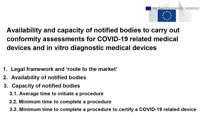 La Comisión Europea analiza de la capacidad de los ON para la evaluación de productos sanitarios COVID-19
