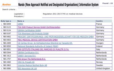 Organismos Notificados: GMED (Francia) NB num. 0459 nuevo ON (ya 15) con MDR. Enhorabuena!!!