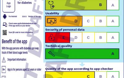 Nueva EN ISO 82304-2 para establecer una etiqueta de calidad y confiabilidad de las apps medicas y de bienestar