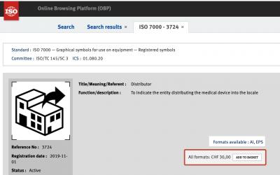 @ISOstandards pone a la venta los símbolos gráficos aunque no se publica la nueva ISO 15223-1